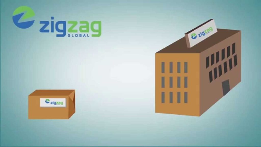 ZigZag Global eCommerce returns