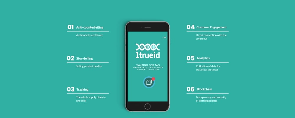 1TrueID_Cover_FTA_Website